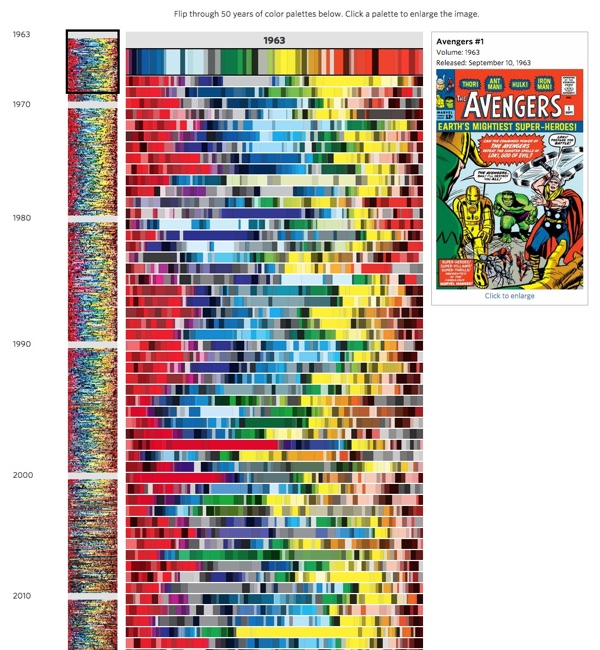 50 Years of \'Avengers\' Comic Book Covers Through Color – CPSC 683 ...